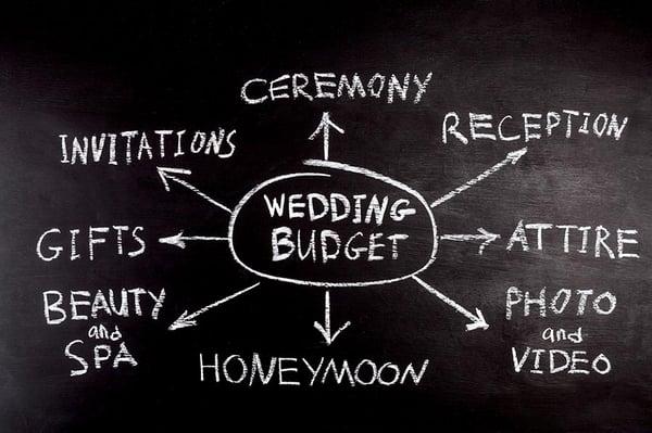 Cut Wedding Costs